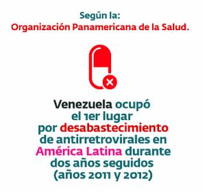 Según la organización panamerica de la Salud Venezuela ocupó el 1er lugar por desabastecimiento de antirretrovirales en América Latina